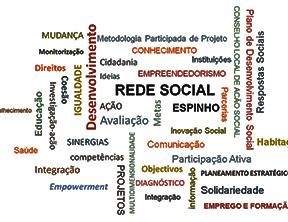Rede Social de Espinho